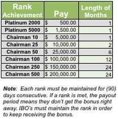 imarkets live compensation plans 2