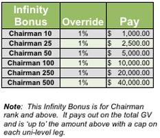 imarkets live compensation plans 3
